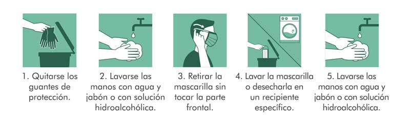 Instrucciones_Retirada_Mascarilla_Higiénica