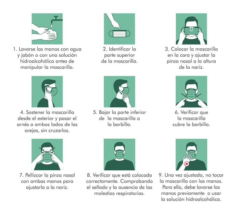 Instrucciones_colocación_Mascarilla_Higiénica